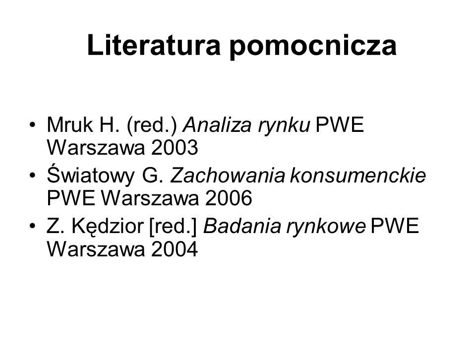 Literatura pomocnicza Mruk H. (red.) Analiza rynku PWE Warszawa 2003 Światowy G.