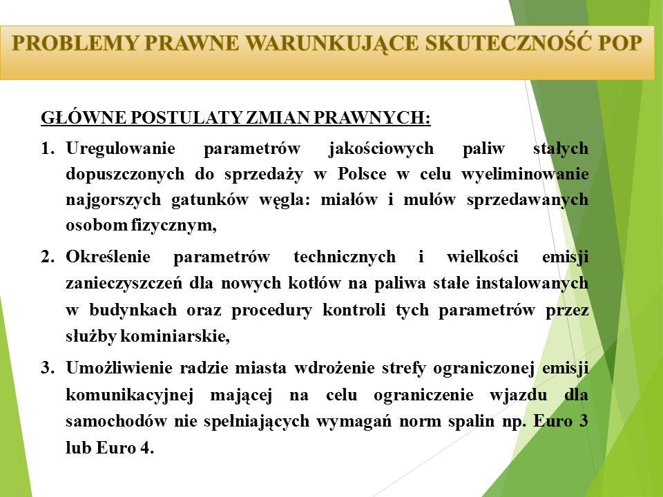 GŁÓWNE POSTULATY ZMIAN PRAWNYCH: 1.Uregulowanie parametrów jakościowych paliw stałych dopuszczonych do sprzedaży w Polsce w celu wyeliminowanie najgorszych gatunków węgla: miałów i mułów sprzedawanych osobom fizycznym, 2.Określenie parametrów technicznych i wielkości emisji zanieczyszczeń dla nowych kotłów na paliwa stałe instalowanych w budynkach oraz procedury kontroli tych parametrów przez służby kominiarskie, 3.Umożliwienie radzie miasta wdrożenie strefy ograniczonej emisji komunikacyjnej mającej na celu ograniczenie wjazdu dla samochodów nie spełniających wymagań norm spalin np.