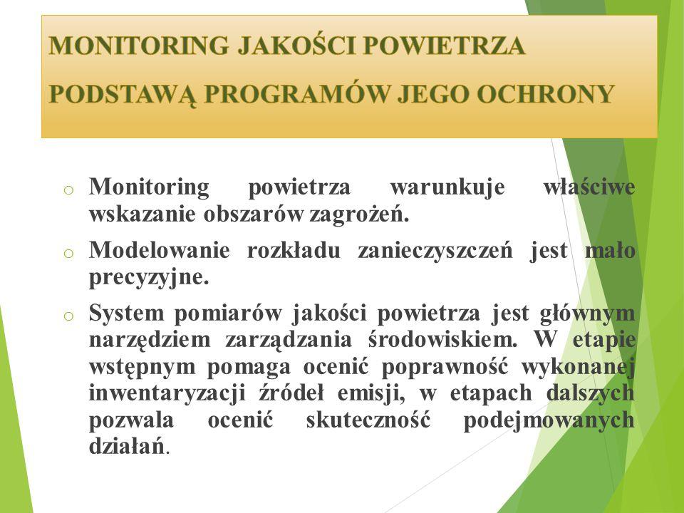 o Monitoring powietrza warunkuje właściwe wskazanie obszarów zagrożeń.