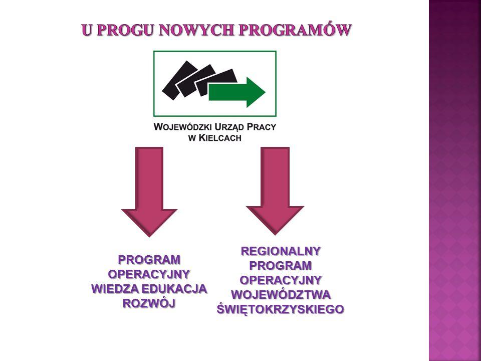 PROGRAM OPERACYJNY WIEDZA EDUKACJA ROZWÓJ REGIONALNY PROGRAM OPERACYJNY WOJEWÓDZTWA ŚWIĘTOKRZYSKIEGO
