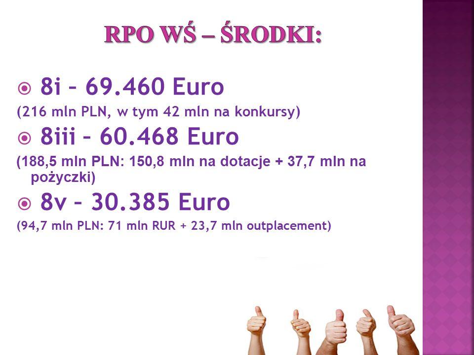  8i – 69.460 Euro (216 mln PLN, w tym 42 mln na konkursy)  8iii – 60.468 Euro (188,5 mln PLN: 150,8 mln na dotacje + 37,7 mln na pożyczki)  8v – 30.385 Euro (94,7 mln PLN: 71 mln RUR + 23,7 mln outplacement)