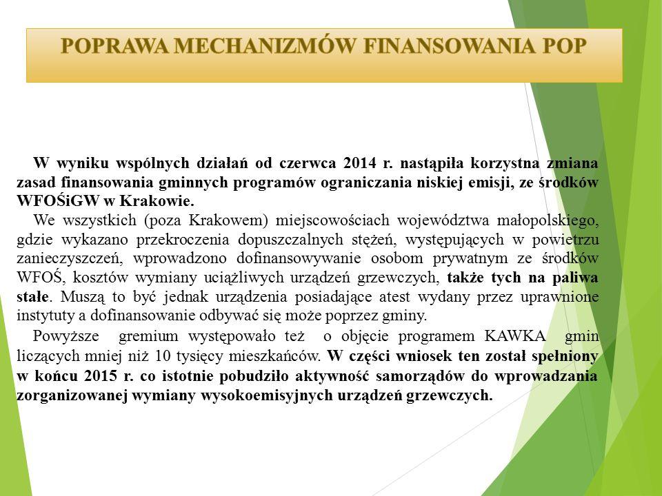 W wyniku wspólnych działań od czerwca 2014 r. nastąpiła korzystna zmiana zasad finansowania gminnych programów ograniczania niskiej emisji, ze środków