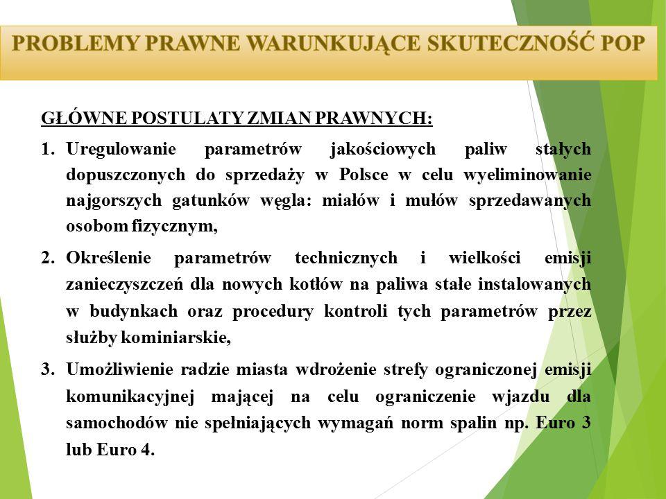 GŁÓWNE POSTULATY ZMIAN PRAWNYCH: 1.Uregulowanie parametrów jakościowych paliw stałych dopuszczonych do sprzedaży w Polsce w celu wyeliminowanie najgor