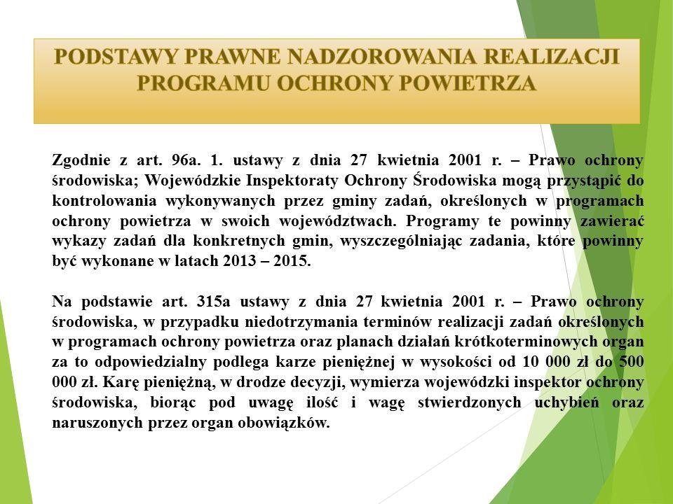 Zgodnie z art. 96a. 1. ustawy z dnia 27 kwietnia 2001 r. – Prawo ochrony środowiska; Wojewódzkie Inspektoraty Ochrony Środowiska mogą przystąpić do ko