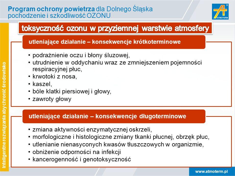 www.atmoterm.pl Inteligentne rozwiązania aby chronić środowisko Program ochrony powietrza dla Dolnego Śląska pochodzenie i szkodliwość OZONU podrażnienie oczu i błony śluzowej, utrudnienie w oddychaniu wraz ze zmniejszeniem pojemności respiracyjnej płuc, krwotoki z nosa, kaszel, bóle klatki piersiowej i głowy, zawroty głowy utleniające działanie – konsekwencje krótkoterminowe zmiana aktywności enzymatycznej oskrzeli, morfologiczne i histologiczne zmiany tkanki płucnej, obrzęk płuc, utlenianie nienasyconych kwasów tłuszczowych w organizmie, obniżenie odporności na infekcji kancerogenność i genotoksyczność utleniające działanie – konsekwencje długoterminowe