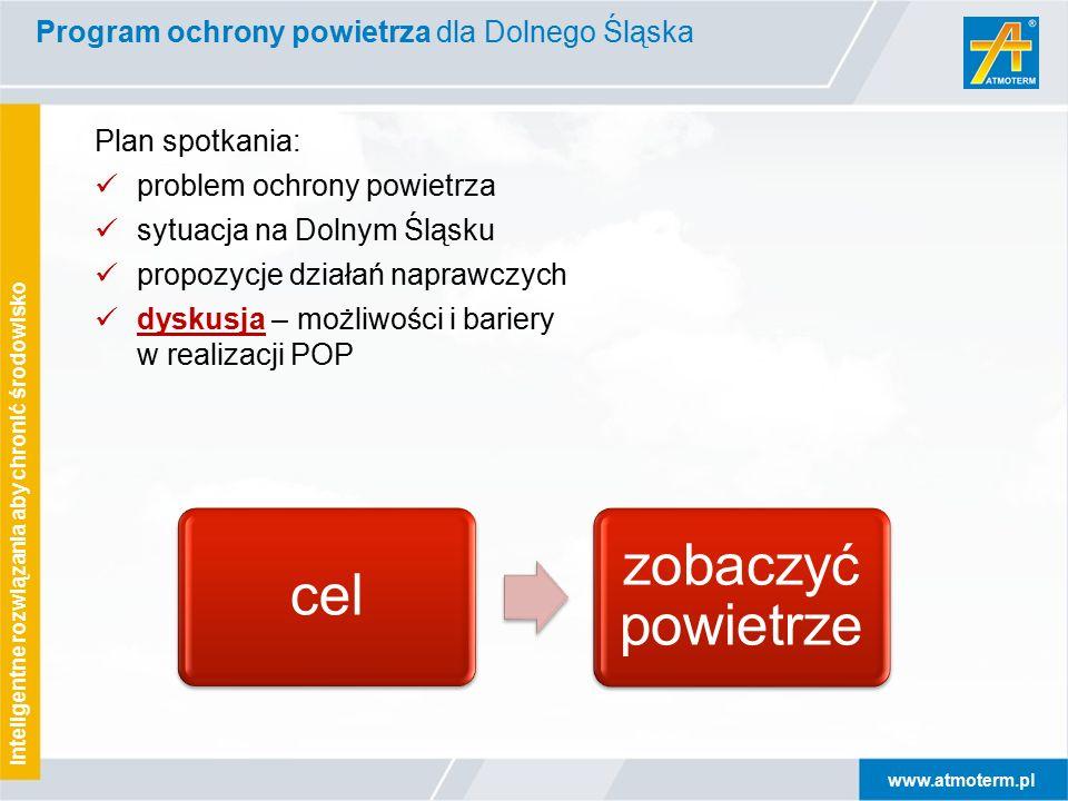 www.atmoterm.pl Inteligentne rozwiązania aby chronić środowisko Programy ochrony powietrza dla Dolnego Śląska OBRAZOWANIE PROBLEMU - pomiary
