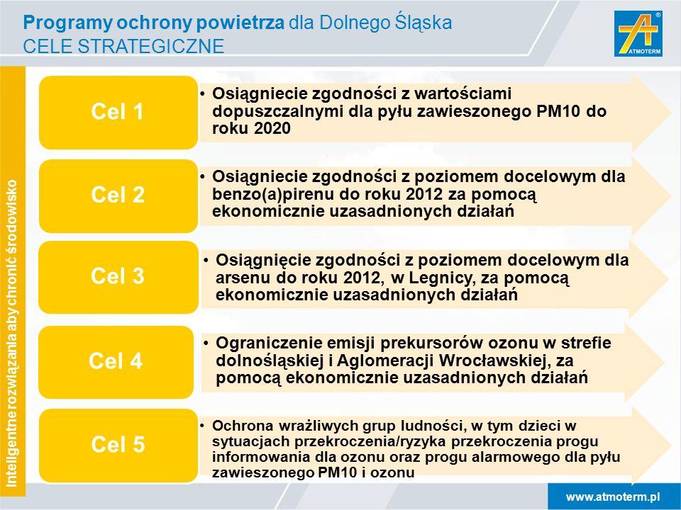 www.atmoterm.pl Inteligentne rozwiązania aby chronić środowisko Programy ochrony powietrza dla Dolnego Śląska CELE STRATEGICZNE Osiągniecie zgodności z wartościami dopuszczalnymi dla pyłu zawieszonego PM10 do roku 2020 Cel 1 Osiągniecie zgodności z poziomem docelowym dla benzo(a)pirenu do roku 2012 za pomocą ekonomicznie uzasadnionych działań Cel 2 Osiągnięcie zgodności z poziomem docelowym dla arsenu do roku 2012, w Legnicy, za pomocą ekonomicznie uzasadnionych działań Cel 3 Ograniczenie emisji prekursorów ozonu w strefie dolnośląskiej i Aglomeracji Wrocławskiej, za pomocą ekonomicznie uzasadnionych działań Cel 4 Ochrona wrażliwych grup ludności, w tym dzieci w sytuacjach przekroczenia/ryzyka przekroczenia progu informowania dla ozonu oraz progu alarmowego dla pyłu zawieszonego PM10 i ozonu Cel 5