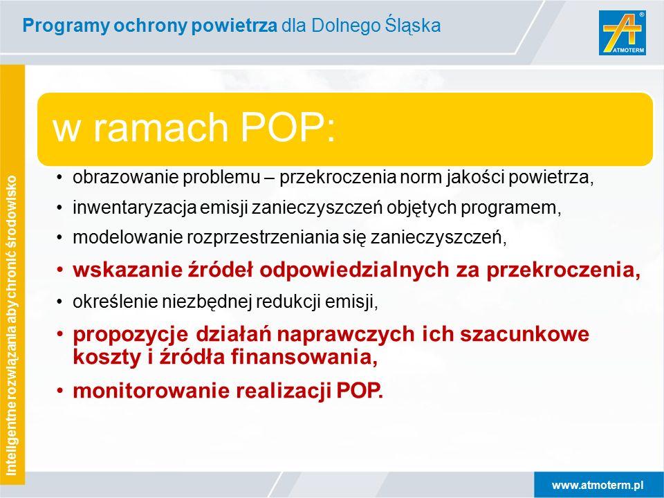 www.atmoterm.pl Inteligentne rozwiązania aby chronić środowisko Programy ochrony powietrza dla Dolnego Śląska w ramach POP: obrazowanie problemu – przekroczenia norm jakości powietrza, inwentaryzacja emisji zanieczyszczeń objętych programem, modelowanie rozprzestrzeniania się zanieczyszczeń, wskazanie źródeł odpowiedzialnych za przekroczenia, określenie niezbędnej redukcji emisji, propozycje działań naprawczych ich szacunkowe koszty i źródła finansowania, monitorowanie realizacji POP.