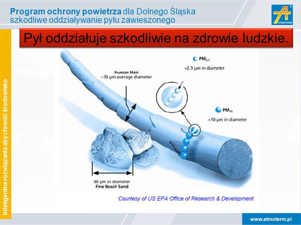 www.atmoterm.pl Inteligentne rozwiązania aby chronić środowisko Program ochrony powietrza dla Dolnego Śląska szkodliwe oddziaływanie pyłu zawieszonego Pył oddziałuje szkodliwie na zdrowie ludzkie.