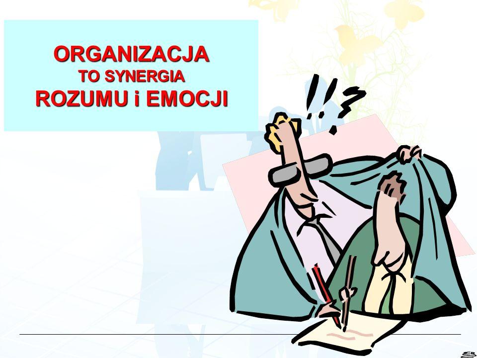 ORGANIZACJA TO SYNERGIA ROZUMU i EMOCJI
