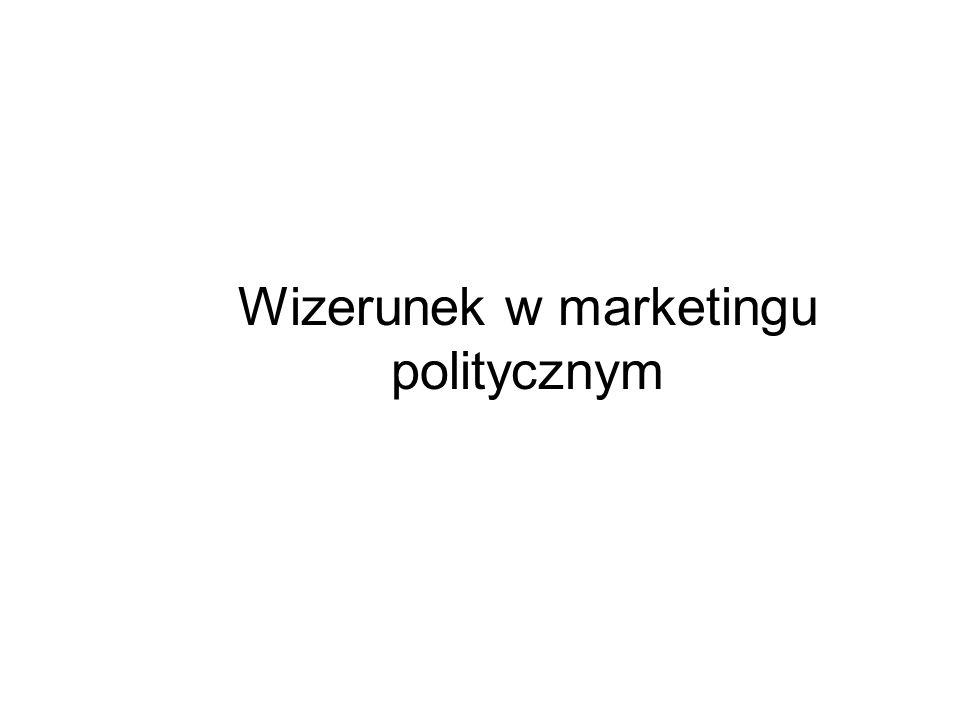Wizerunek w marketingu politycznym