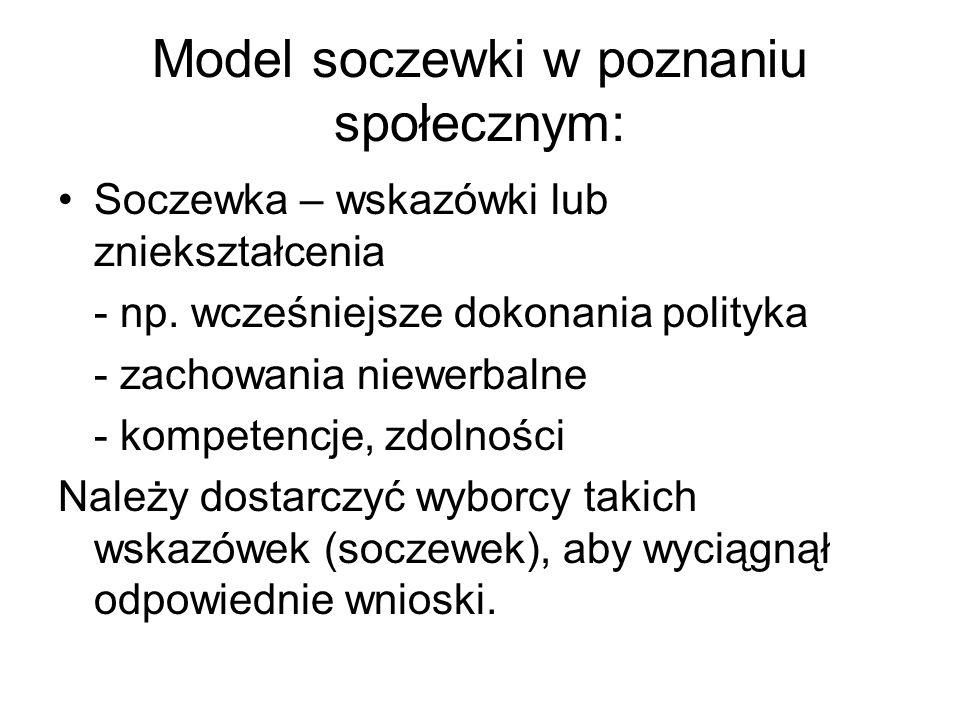 Model soczewki w poznaniu społecznym: Soczewka – wskazówki lub zniekształcenia - np. wcześniejsze dokonania polityka - zachowania niewerbalne - kompet