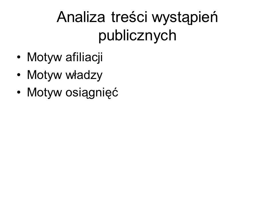 Analiza treści wystąpień publicznych Motyw afiliacji Motyw władzy Motyw osiągnięć