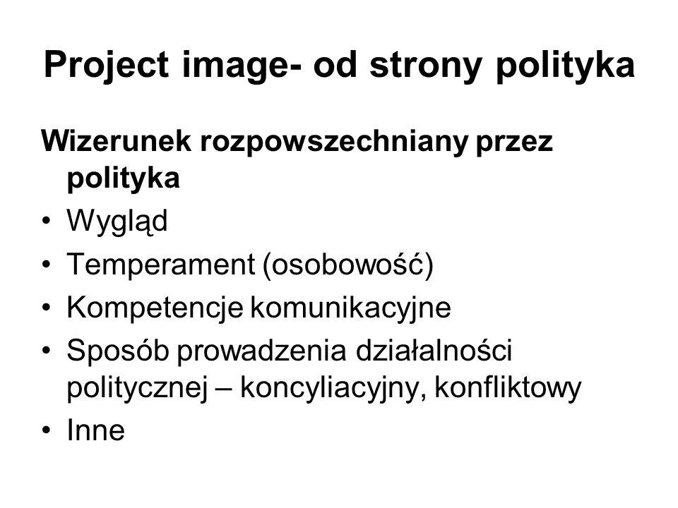 Project image- od strony polityka Wizerunek rozpowszechniany przez polityka Wygląd Temperament (osobowość) Kompetencje komunikacyjne Sposób prowadzeni