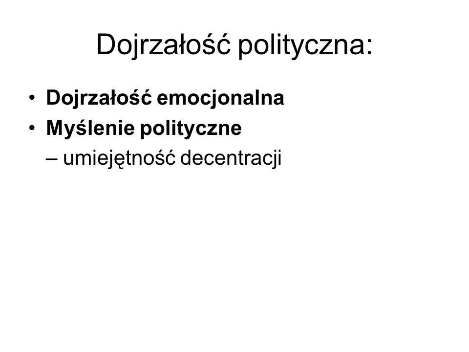 Dojrzałość polityczna: Dojrzałość emocjonalna Myślenie polityczne – umiejętność decentracji