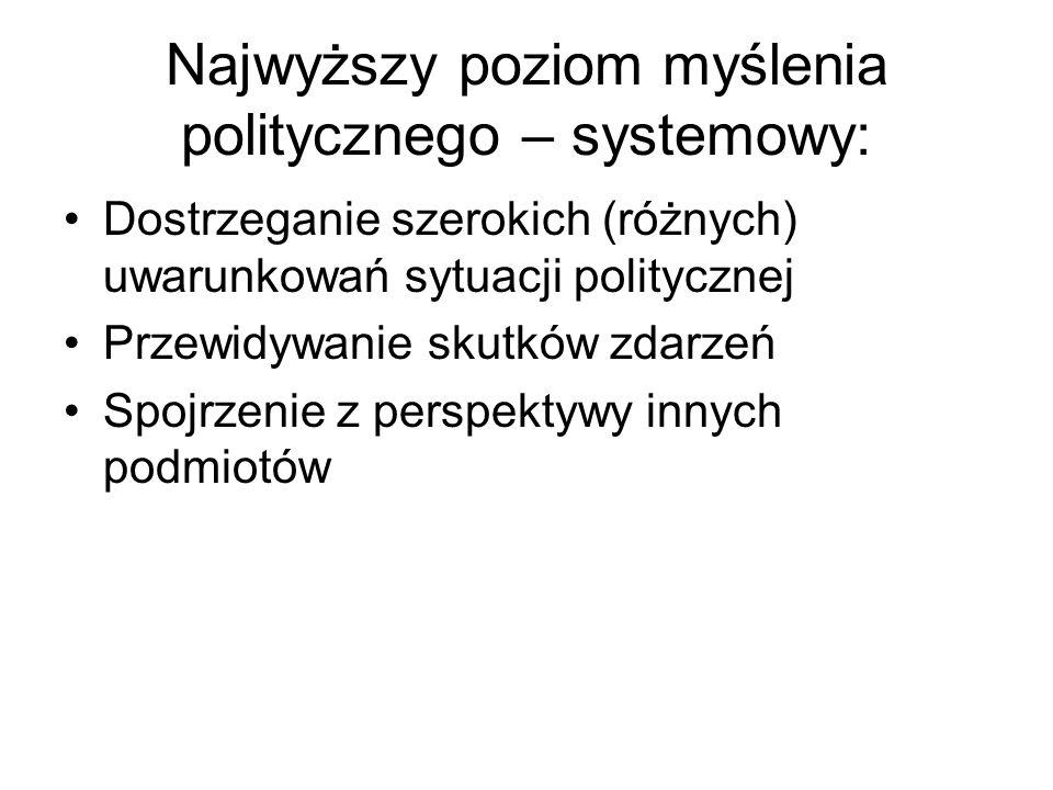 Najwyższy poziom myślenia politycznego – systemowy: Dostrzeganie szerokich (różnych) uwarunkowań sytuacji politycznej Przewidywanie skutków zdarzeń Sp