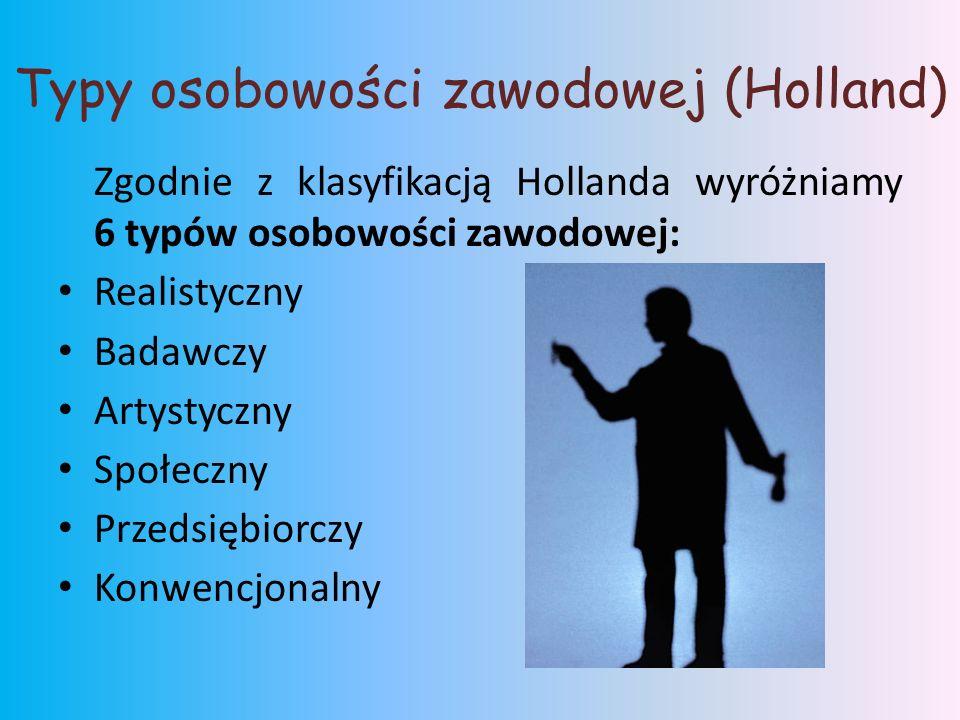 Typy osobowości zawodowej (Holland) Zgodnie z klasyfikacją Hollanda wyróżniamy 6 typów osobowości zawodowej: Realistyczny Badawczy Artystyczny Społeczny Przedsiębiorczy Konwencjonalny