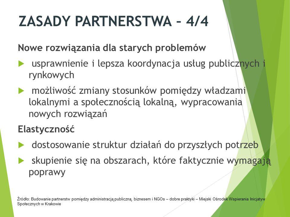 ZASADY PARTNERSTWA – 4/4 Nowe rozwiązania dla starych problemów  usprawnienie i lepsza koordynacja usług publicznych i rynkowych  możliwość zmiany stosunków pomiędzy władzami lokalnymi a społecznością lokalną, wypracowania nowych rozwiązań Elastyczność  dostosowanie struktur działań do przyszłych potrzeb  skupienie się na obszarach, które faktycznie wymagają poprawy Źródło: Budowanie partnerstw pomiędzy administracją publiczną, biznesem i NGOs – dobre praktyki – Miejski Ośrodek Wspierania Inicjatyw Społecznych w Krakowie