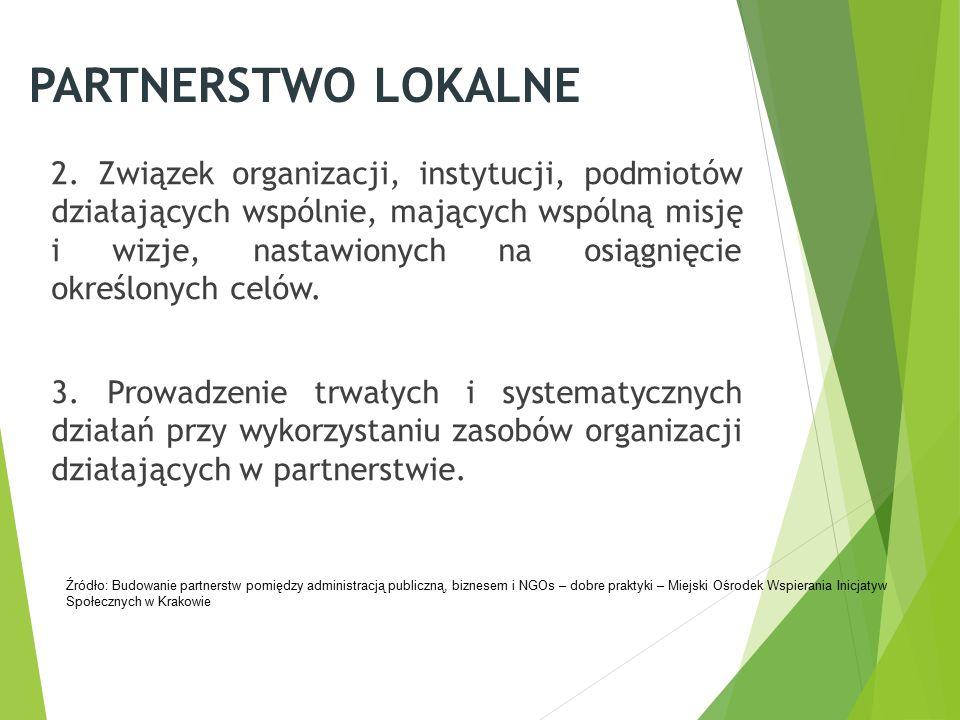 PARTNERSTWO LOKALNE 2. Związek organizacji, instytucji, podmiotów działających wspólnie, mających wspólną misję i wizje, nastawionych na osiągnięcie o