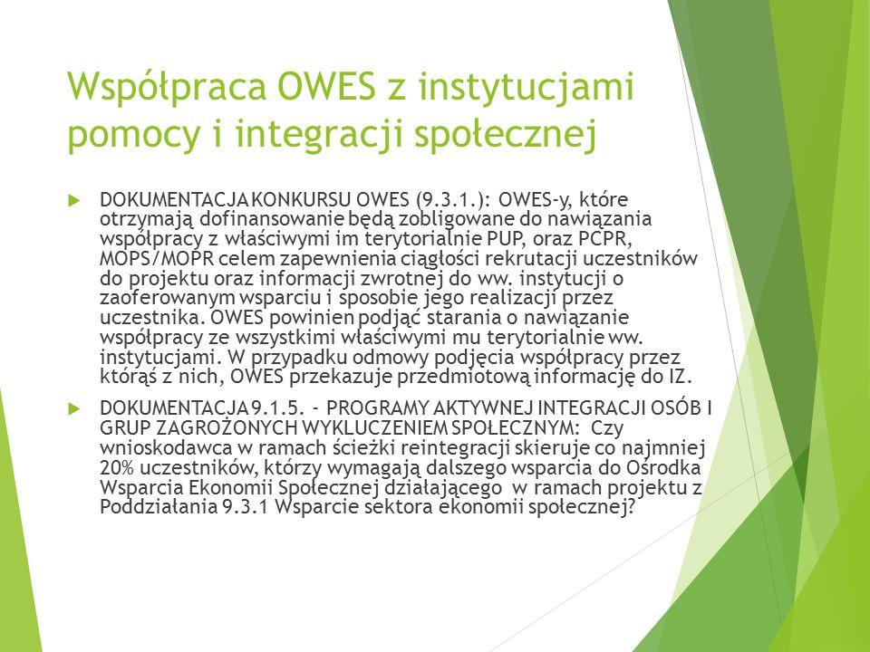 Współpraca OWES z instytucjami pomocy i integracji społecznej  DOKUMENTACJA KONKURSU OWES (9.3.1.): OWES-y, które otrzymają dofinansowanie będą zobligowane do nawiązania współpracy z właściwymi im terytorialnie PUP, oraz PCPR, MOPS/MOPR celem zapewnienia ciągłości rekrutacji uczestników do projektu oraz informacji zwrotnej do ww.