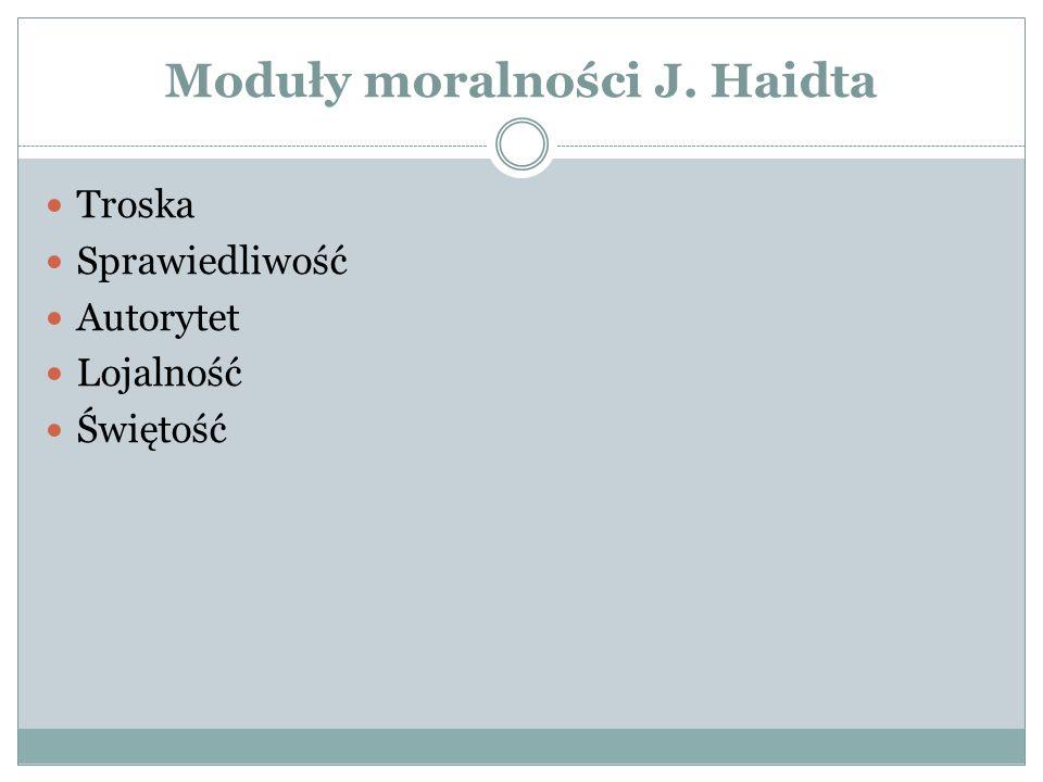 Moduły moralności J. Haidta Troska Sprawiedliwość Autorytet Lojalność Świętość