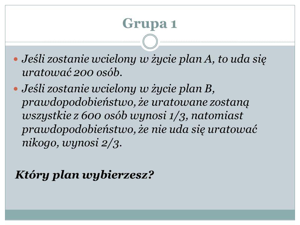 Grupa 1 Jeśli zostanie wcielony w życie plan A, to uda się uratować 200 osób. Jeśli zostanie wcielony w życie plan B, prawdopodobieństwo, że uratowane
