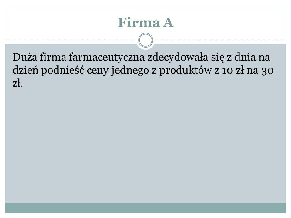 Firma A Duża firma farmaceutyczna zdecydowała się z dnia na dzień podnieść ceny jednego z produktów z 10 zł na 30 zł.
