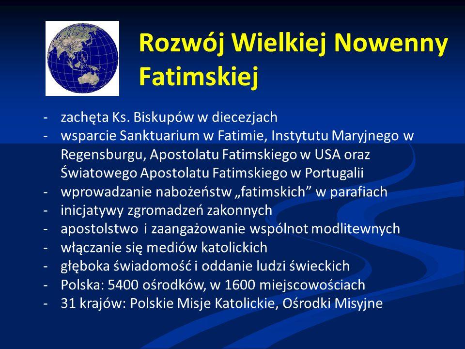 Rozwój Wielkiej Nowenny Fatimskiej -zachęta Ks.