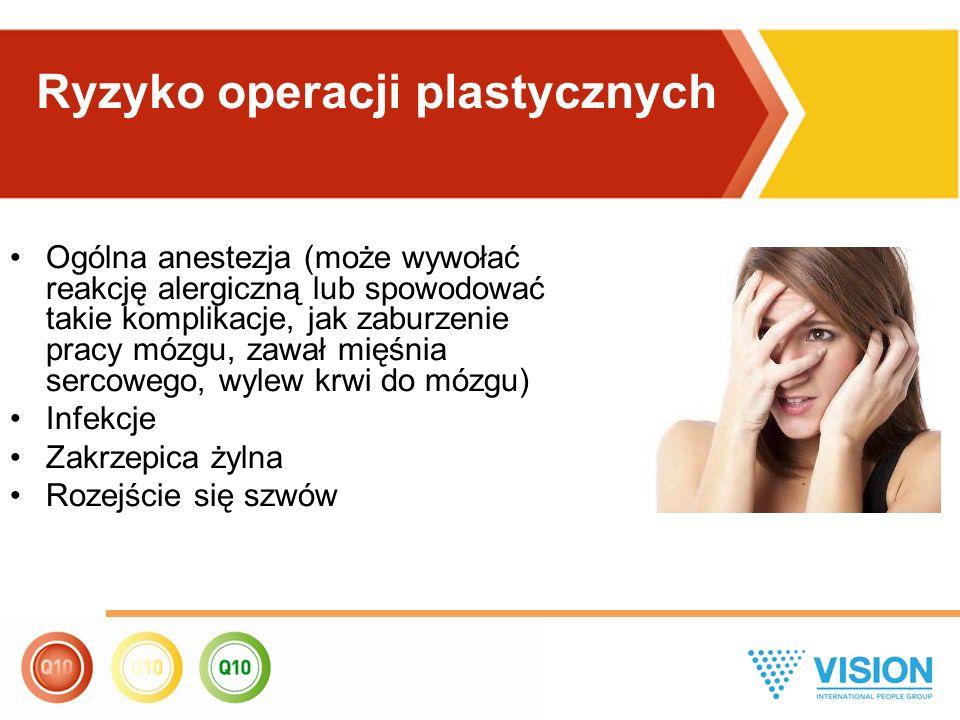 Ogólna anestezja (może wywołać reakcję alergiczną lub spowodować takie komplikacje, jak zaburzenie pracy mózgu, zawał mięśnia sercowego, wylew krwi do mózgu) Infekcje Zakrzepica żylna Rozejście się szwów Ryzyko operacji plastycznych