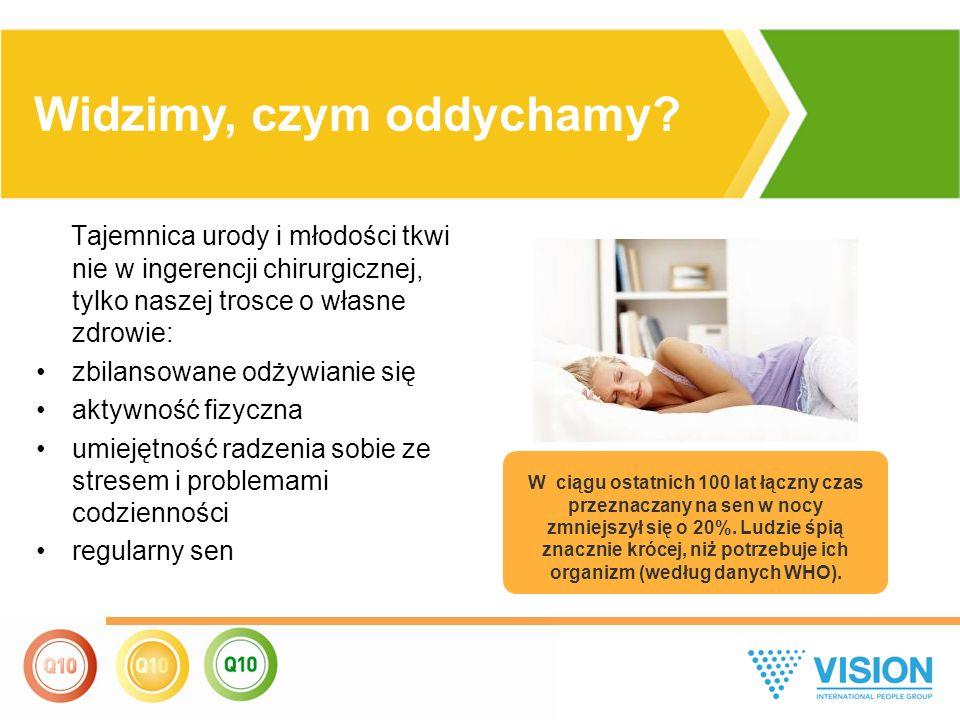 Tajemnica urody i młodości tkwi nie w ingerencji chirurgicznej, tylko naszej trosce o własne zdrowie: zbilansowane odżywianie się aktywność fizyczna umiejętność radzenia sobie ze stresem i problemami codzienności regularny sen W ciągu ostatnich 100 lat łączny czas przeznaczany na sen w nocy zmniejszył się o 20%.