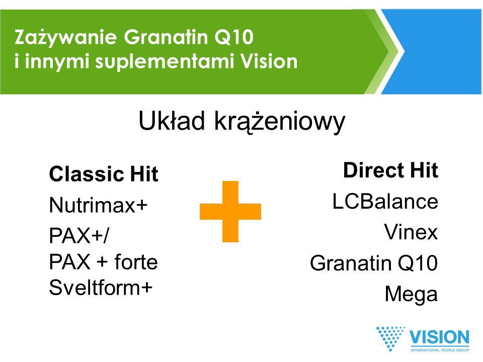 Układ krążeniowy Zażywanie Granatin Q10 i innymi suplementami Vision Direct Hit LCBalance Vinex Granatin Q10 Mega Classic Hit Nutrimax+ PAX+/ PAX + forte Sveltform+