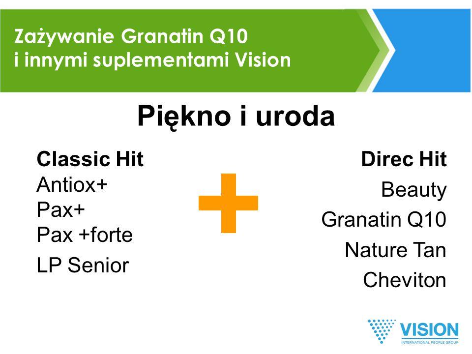 Piękno i uroda Direc Hit Beauty Granatin Q10 Nature Tan Cheviton Zażywanie Granatin Q10 i innymi suplementami Vision Classic Hit Antiox+ Pax+ Pax +forte LP Senior