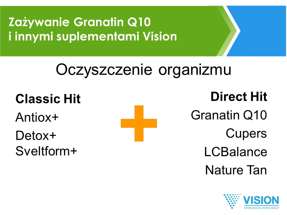 Oczyszczenie organizmu Classic Hit Antiox+ Detox+ Sveltform+ Direct Hit Granatin Q10 Cupers LCBalance Nature Tan Zażywanie Granatin Q10 i innymi suplementami Vision