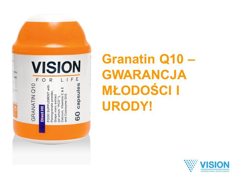 Granatin Q10 – GWARANCJA MŁODOŚCI I URODY!