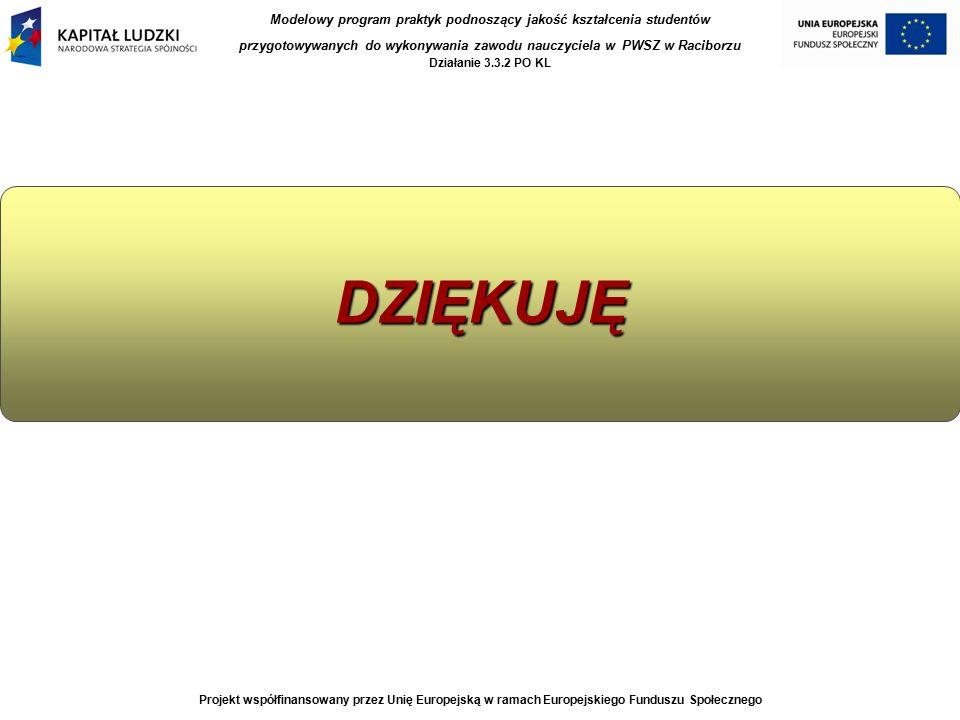 DZIĘKUJĘ Projekt współfinansowany przez Unię Europejską w ramach Europejskiego Funduszu Społecznego Modelowy program praktyk podnoszący jakość kształcenia studentów przygotowywanych do wykonywania zawodu nauczyciela w PWSZ w Raciborzu Działanie 3.3.2 PO KL