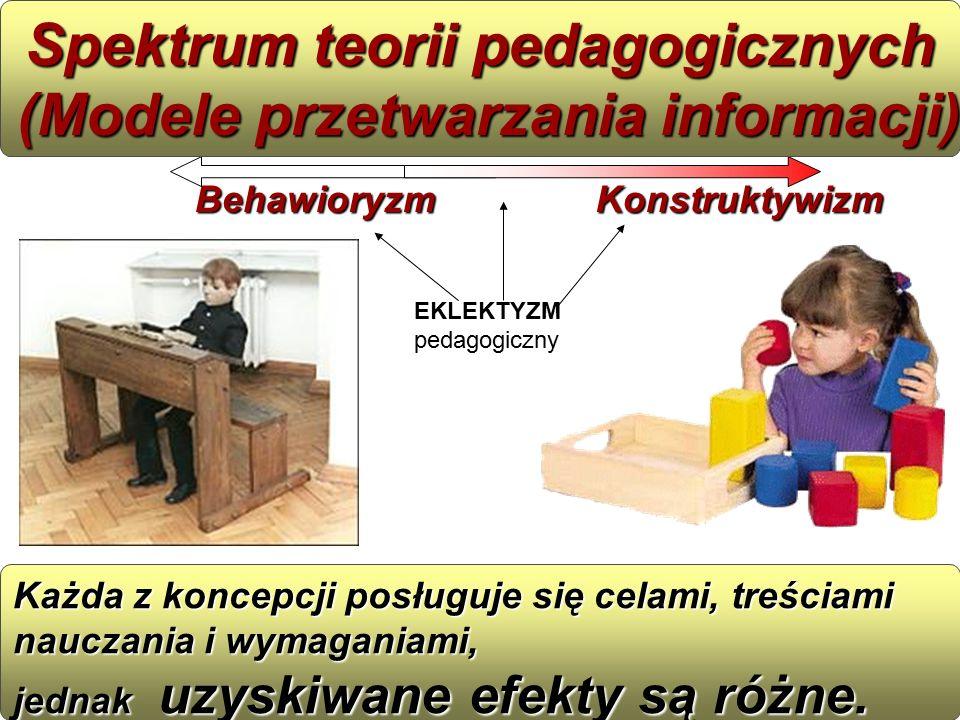 BehawioryzmKonstruktywizm EKLEKTYZM pedagogiczny Każda z koncepcji posługuje się celami, treściami nauczania i wymaganiami, jednak uzyskiwane efekty są różne.