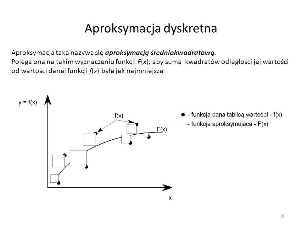 8 Aproksymacja dyskretna Aproksymacja taka nazywa się aproksymacją średniokwadratową. Polega ona na takim wyznaczeniu funkcji F(x), aby suma kwadratów