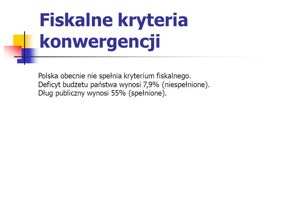 Fiskalne kryteria konwergencji Polska obecnie nie spełnia kryterium fiskalnego.