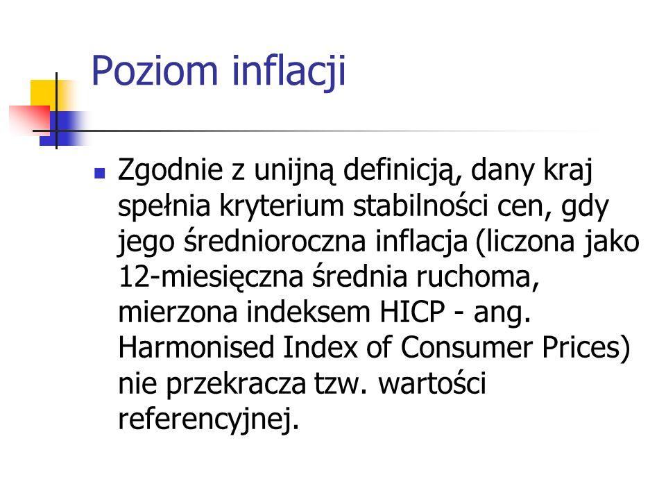 Poziom inflacji Zgodnie z unijną definicją, dany kraj spełnia kryterium stabilności cen, gdy jego średnioroczna inflacja (liczona jako 12-miesięczna średnia ruchoma, mierzona indeksem HICP - ang.