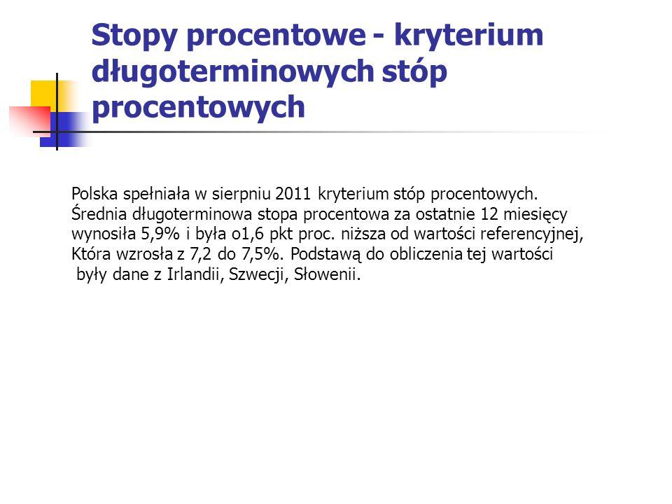 Stopy procentowe - kryterium długoterminowych stóp procentowych Polska spełniała w sierpniu 2011 kryterium stóp procentowych.
