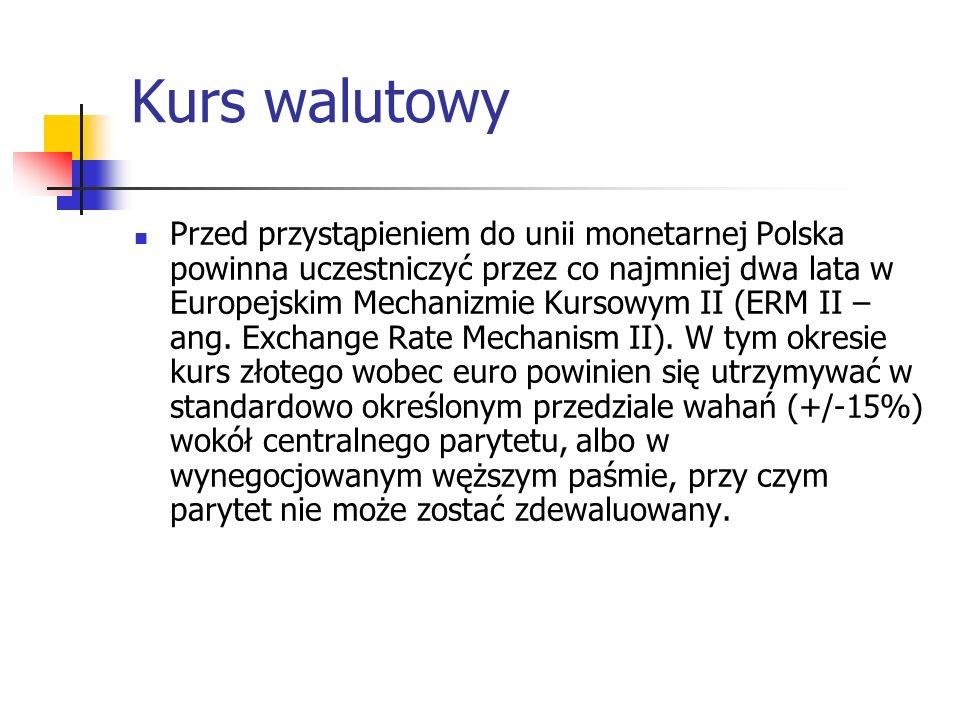 Kurs walutowy Przed przystąpieniem do unii monetarnej Polska powinna uczestniczyć przez co najmniej dwa lata w Europejskim Mechanizmie Kursowym II (ERM II – ang.