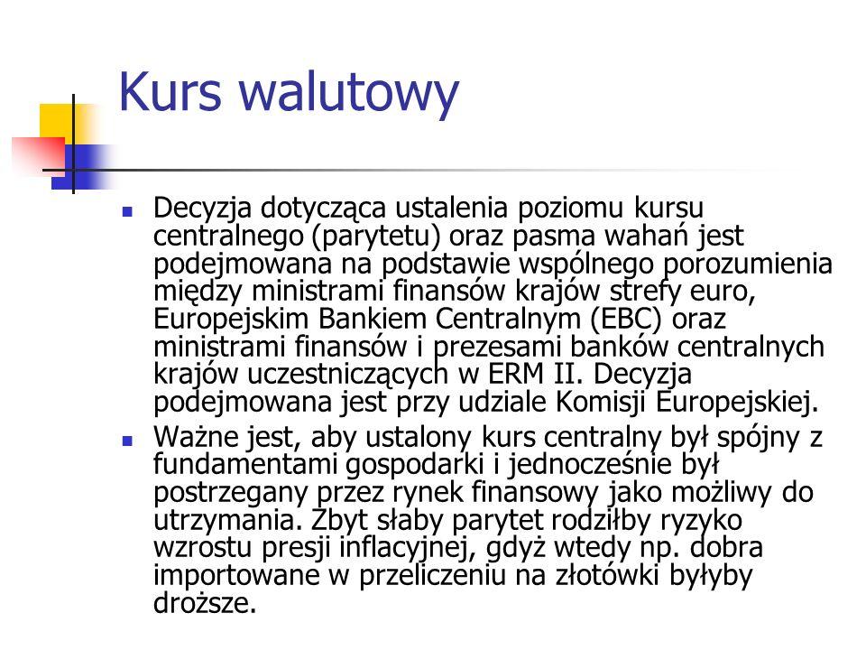 Kurs walutowy Decyzja dotycząca ustalenia poziomu kursu centralnego (parytetu) oraz pasma wahań jest podejmowana na podstawie wspólnego porozumienia między ministrami finansów krajów strefy euro, Europejskim Bankiem Centralnym (EBC) oraz ministrami finansów i prezesami banków centralnych krajów uczestniczących w ERM II.