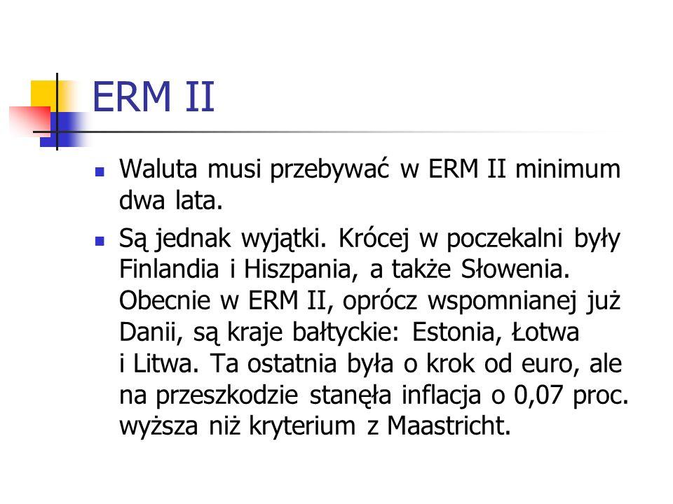 ERM II Waluta musi przebywać w ERM II minimum dwa lata.