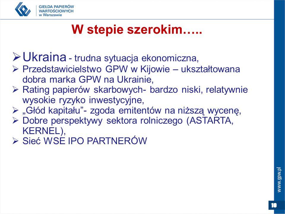 """10  Ukraina - trudna sytuacja ekonomiczna,  Przedstawicielstwo GPW w Kijowie – ukształtowana dobra marka GPW na Ukrainie,  Rating papierów skarbowych- bardzo niski, relatywnie wysokie ryzyko inwestycyjne,  """"Głód kapitału - zgoda emitentów na niższą wycenę,  Dobre perspektywy sektora rolniczego (ASTARTA, KERNEL),  Sieć WSE IPO PARTNERÓW W stepie szerokim….."""