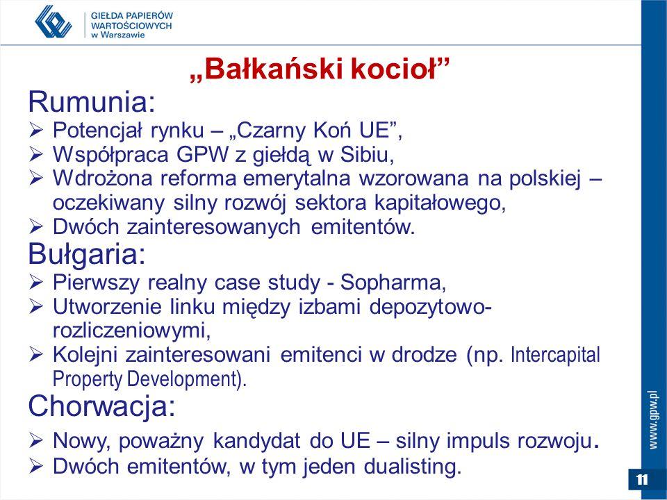 """11 Rumunia:  Potencjał rynku – """"Czarny Koń UE ,  Współpraca GPW z giełdą w Sibiu,  Wdrożona reforma emerytalna wzorowana na polskiej – oczekiwany silny rozwój sektora kapitałowego,  Dwóch zainteresowanych emitentów."""