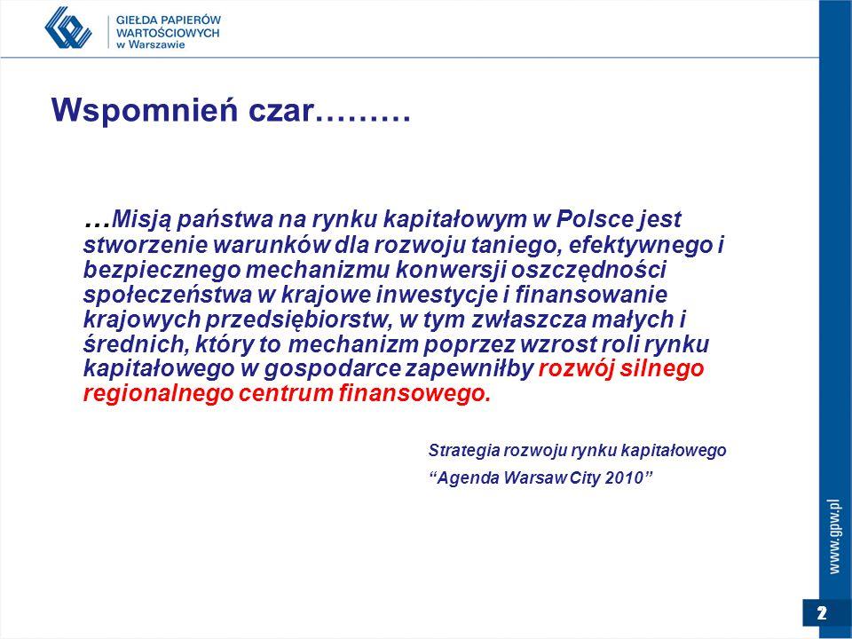 3 GŁÓWNE CELE STRATEGII - AWC 2010: Zwiększenie rozmiarów rynku Poprawienie efektywności rynku kapitałowego Zwiększenie bezpieczeństwa na rynku kapitałowym