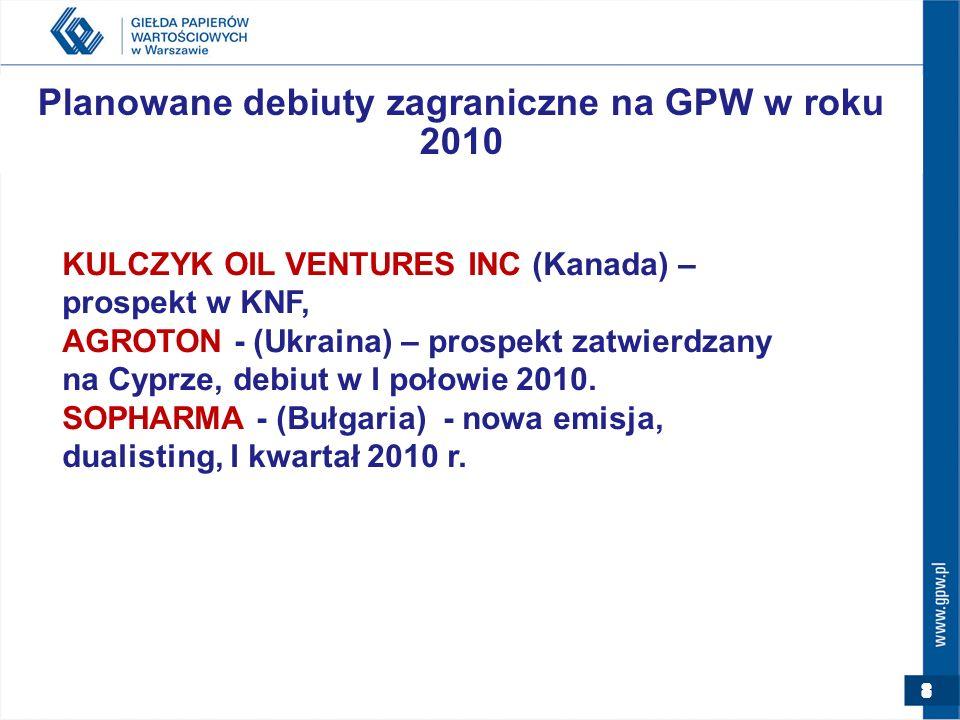 8 Planowane debiuty zagraniczne na GPW w roku 2010 LISTA POLSKICH SPÓŁEK PLANUJĄCYCH DEBIUT NA GIEŁDZIE: KULCZYK OIL VENTURES INC (Kanada) – prospekt w KNF, AGROTON - (Ukraina) – prospekt zatwierdzany na Cyprze, debiut w I połowie 2010.
