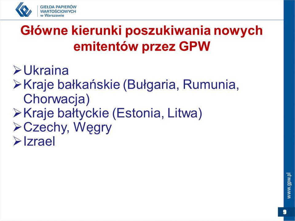 9 9  Ukraina  Kraje bałkańskie (Bułgaria, Rumunia, Chorwacja)  Kraje bałtyckie (Estonia, Litwa)  Czechy, Węgry  Izrael Główne kierunki poszukiwania nowych emitentów przez GPW