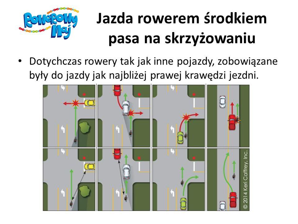 Wyprzedzanie przez rower wolno jadących pojazdów z prawej strony.