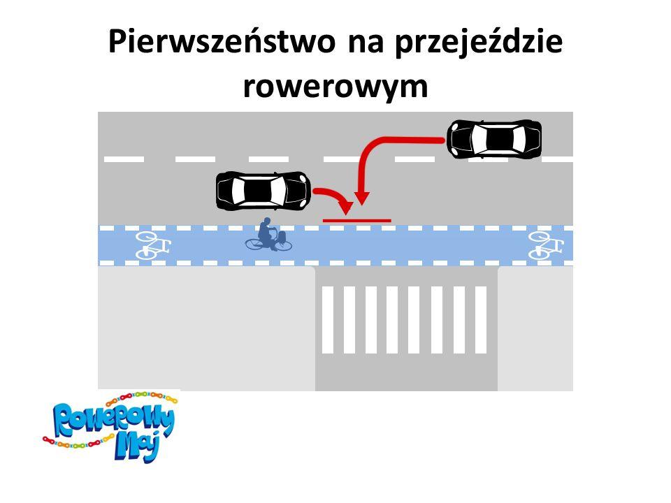 Jazda drogą rowerową tylko w naszym kierunku Kierujący rowerem jest obowiązany korzystać z drogi dla rowerów lub pasa ruchu dla rowerów, jeśli są one wyznaczone dla kierunku, w którym się porusza lub zamierza skręcić.